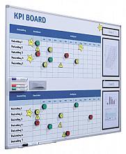 Kpi bord + starterkit visual management 90x120cm